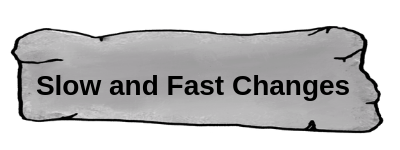 slow and fast changes image